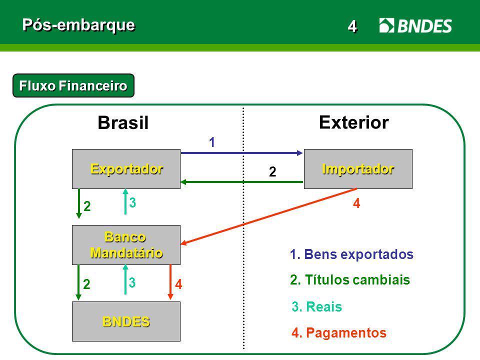 Brasil Exterior Pós-embarque 4 Fluxo Financeiro 1 Exportador