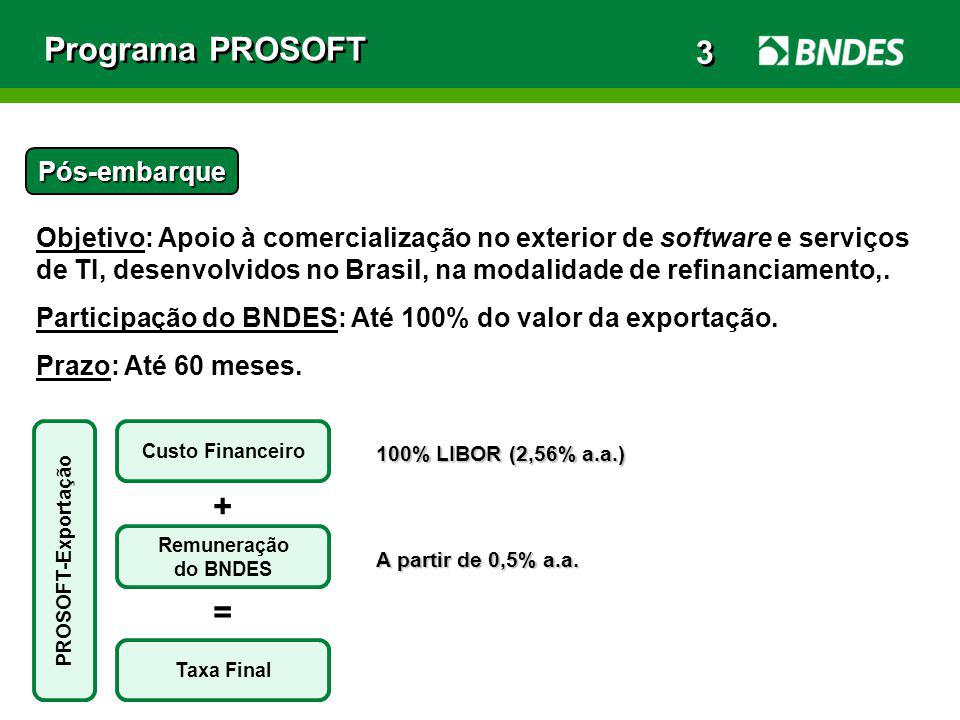 Programa PROSOFT 3 + = Pós-embarque
