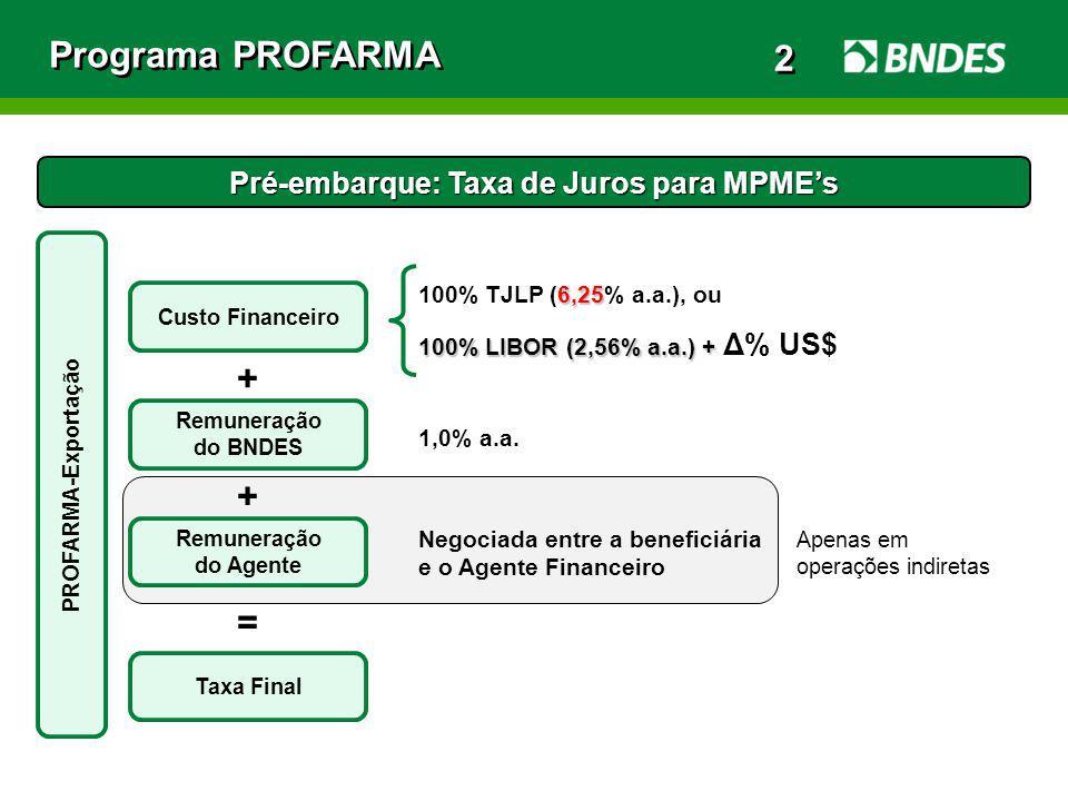Pré-embarque: Taxa de Juros para MPME's
