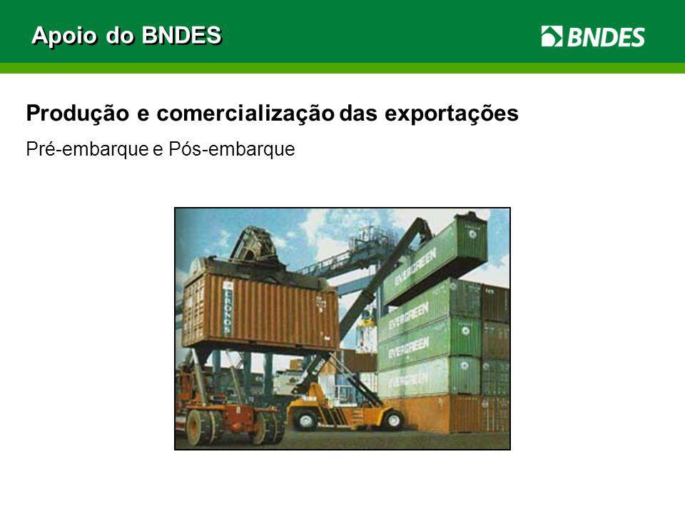 Apoio do BNDES Produção e comercialização das exportações