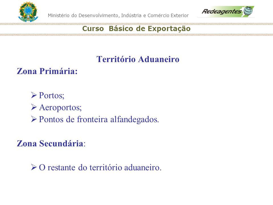 Território Aduaneiro Zona Primária: Portos; Aeroportos; Pontos de fronteira alfandegados. Zona Secundária: