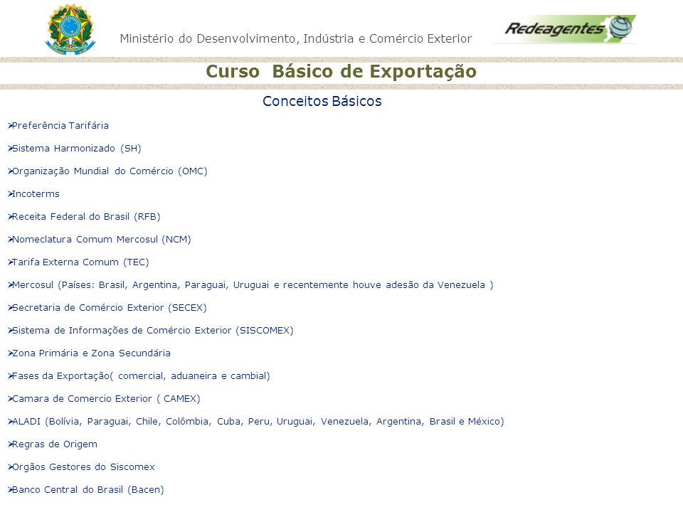 Conceitos Básicos Preferência Tarifária. Sistema Harmonizado (SH) Organização Mundial do Comércio (OMC)
