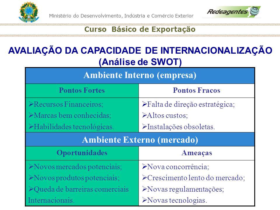 AVALIAÇÃO DA CAPACIDADE DE INTERNACIONALIZAÇÃO (Análise de SWOT)