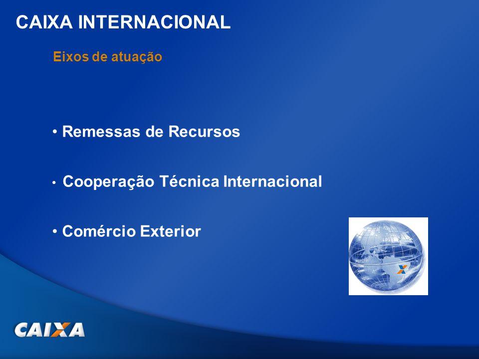 CAIXA INTERNACIONAL Remessas de Recursos Comércio Exterior