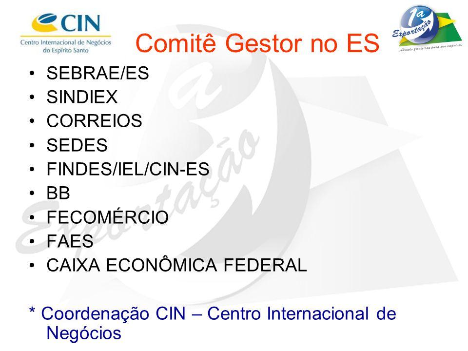 Comitê Gestor no ES SEBRAE/ES SINDIEX CORREIOS SEDES FINDES/IEL/CIN-ES