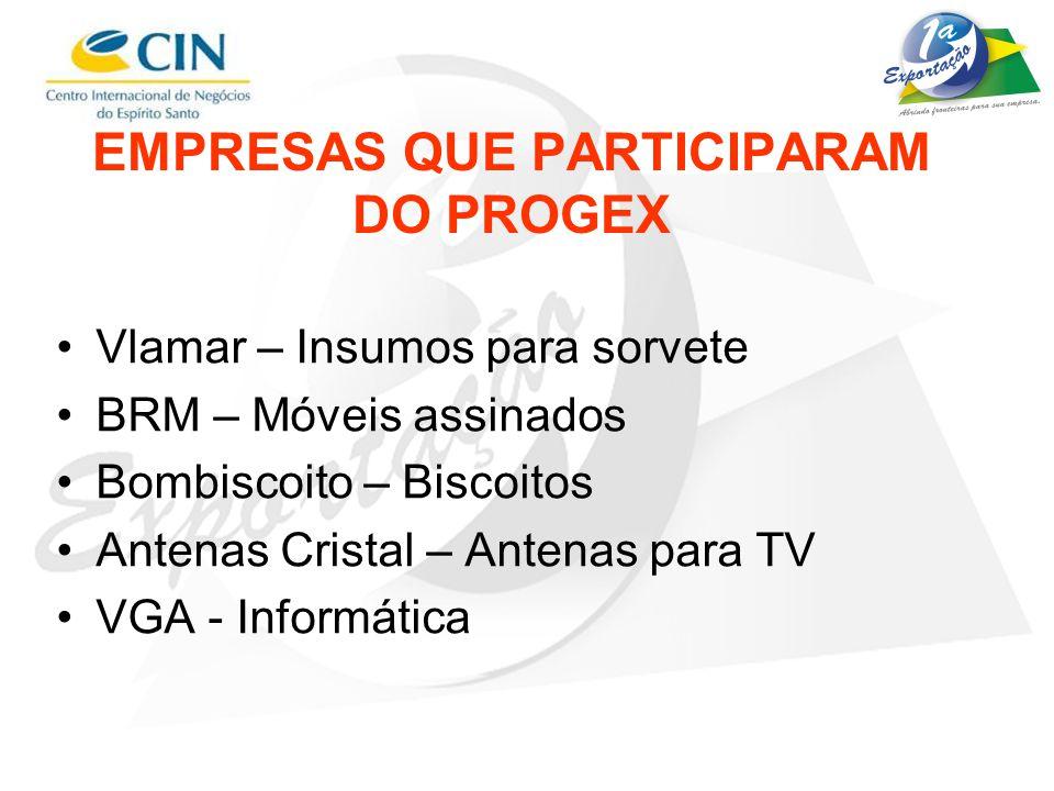 EMPRESAS QUE PARTICIPARAM DO PROGEX