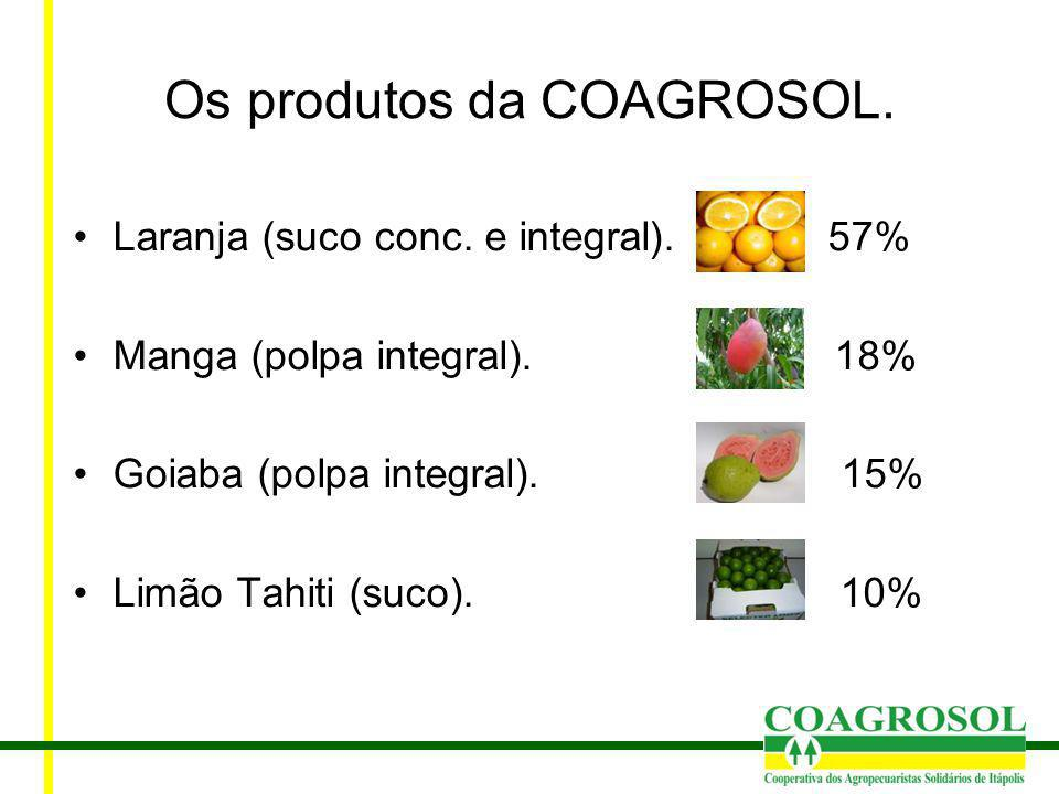 Os produtos da COAGROSOL.