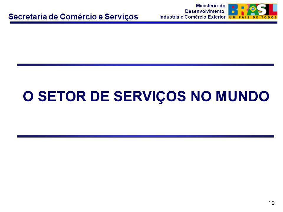O SETOR DE SERVIÇOS NO MUNDO