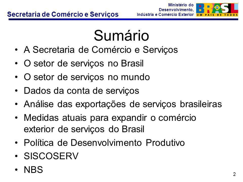 Sumário A Secretaria de Comércio e Serviços