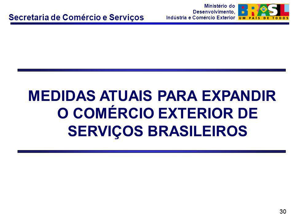 MEDIDAS ATUAIS PARA EXPANDIR O COMÉRCIO EXTERIOR DE SERVIÇOS BRASILEIROS
