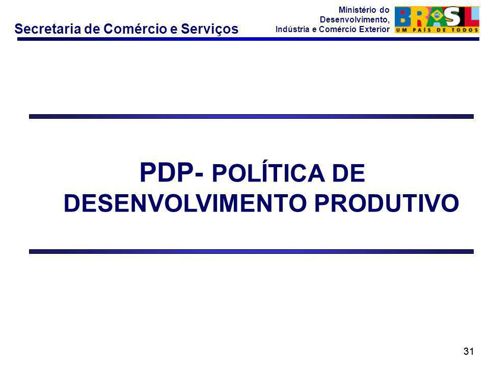 PDP- POLÍTICA DE DESENVOLVIMENTO PRODUTIVO