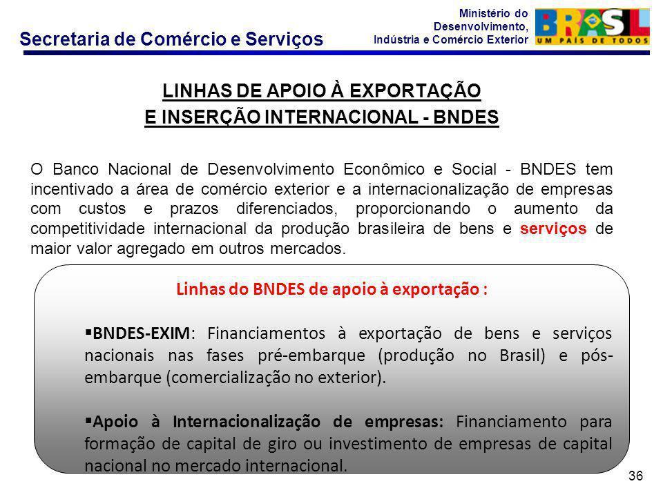 LINHAS DE APOIO À EXPORTAÇÃO Linhas do BNDES de apoio à exportação :