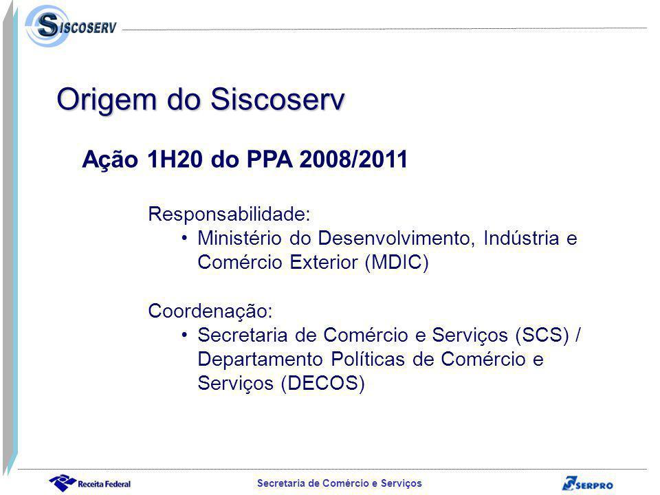 Origem do Siscoserv Ação 1H20 do PPA 2008/2011 Responsabilidade: