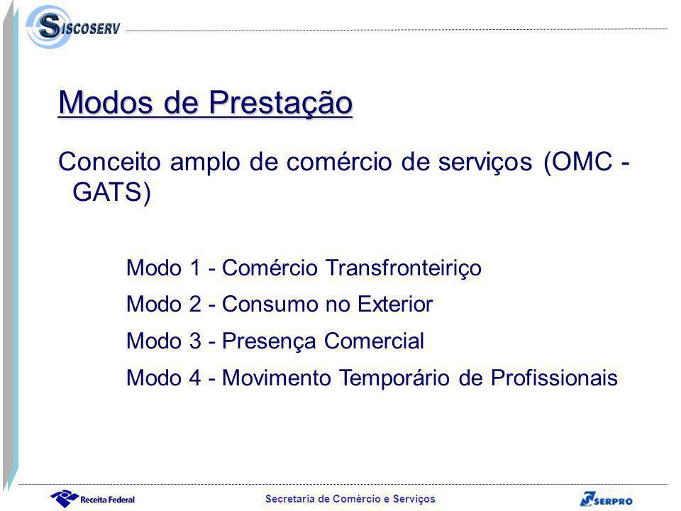 Modos de Prestação Conceito amplo de comércio de serviços (OMC - GATS)