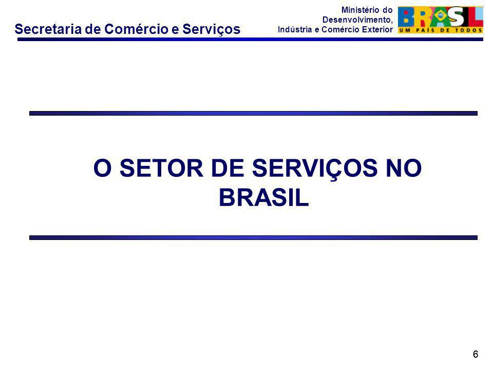 O SETOR DE SERVIÇOS NO BRASIL
