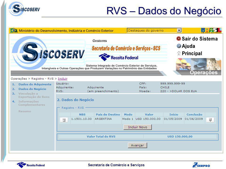 RVS – Dados do Negócio