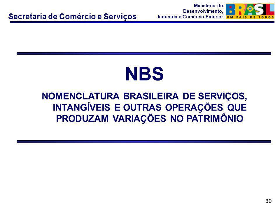 NBS NOMENCLATURA BRASILEIRA DE SERVIÇOS, INTANGÍVEIS E OUTRAS OPERAÇÕES QUE PRODUZAM VARIAÇÕES NO PATRIMÔNIO.