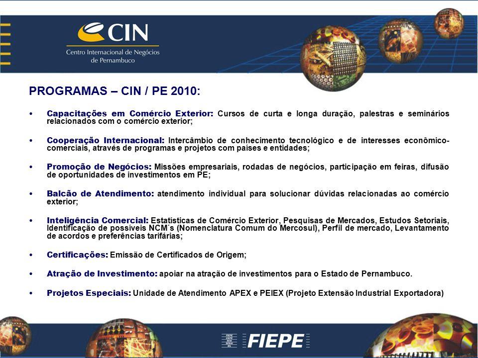 PROGRAMAS – CIN / PE 2010: