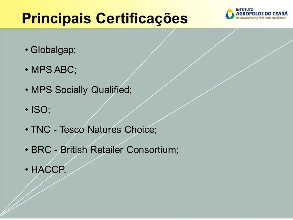 Principais Certificações