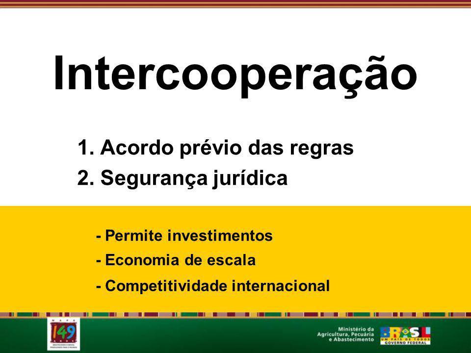 Intercooperação 1. Acordo prévio das regras 2. Segurança jurídica