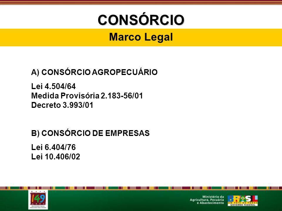 CONSÓRCIO Marco Legal A) CONSÓRCIO AGROPECUÁRIO Lei 4.504/64