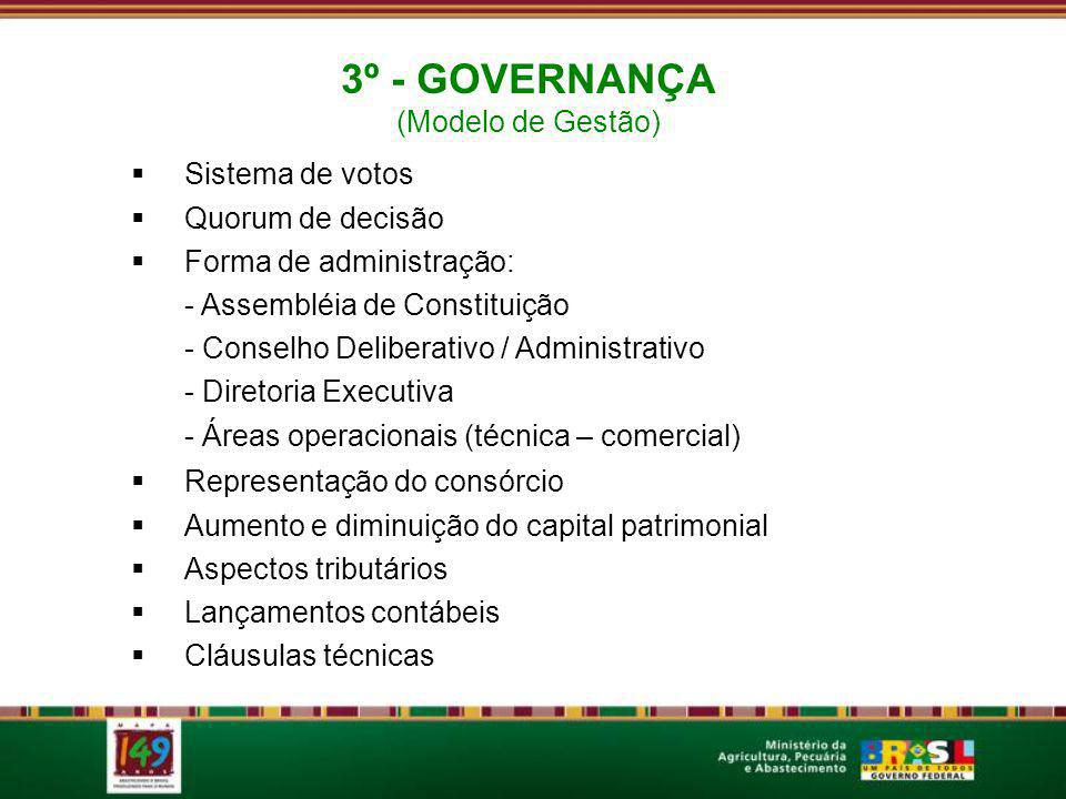 3º - GOVERNANÇA (Modelo de Gestão) Sistema de votos Quorum de decisão