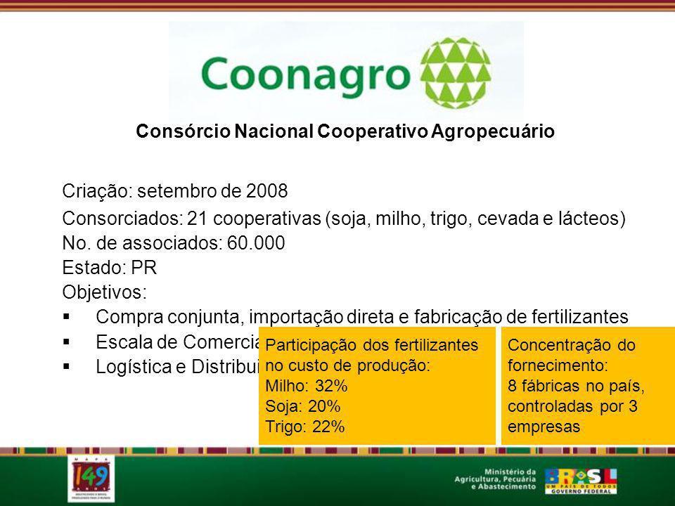 Consórcio Nacional Cooperativo Agropecuário