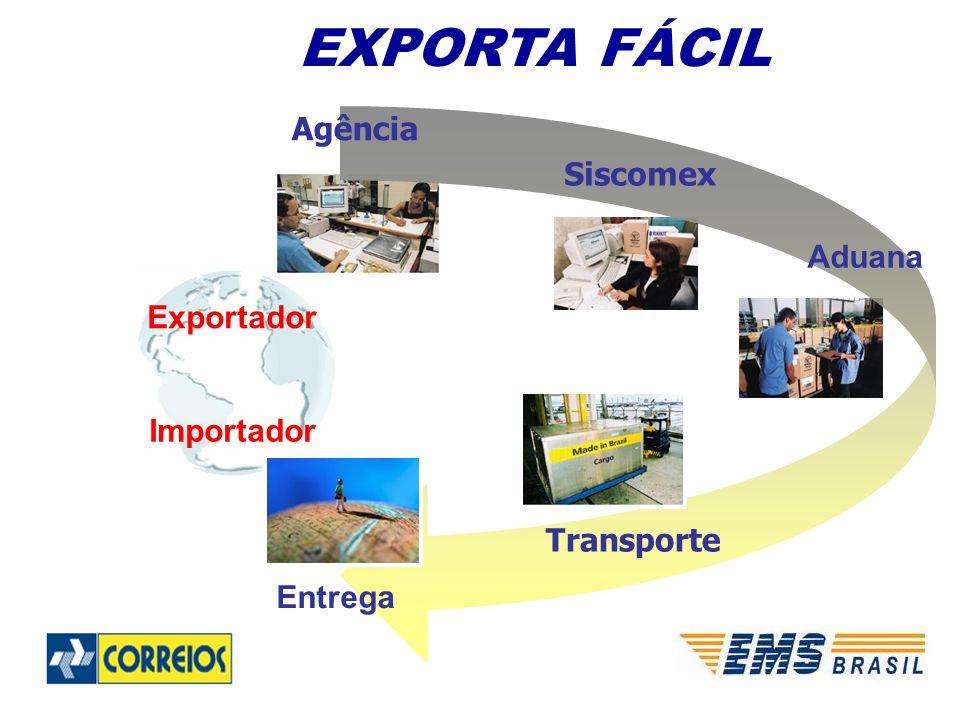 EXPORTA FÁCIL Agência Siscomex Aduana Exportador Importador Transporte