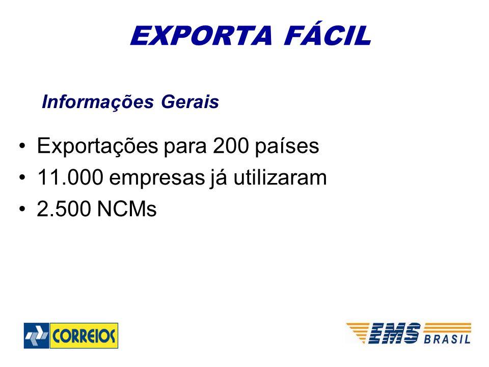 EXPORTA FÁCIL Exportações para 200 países