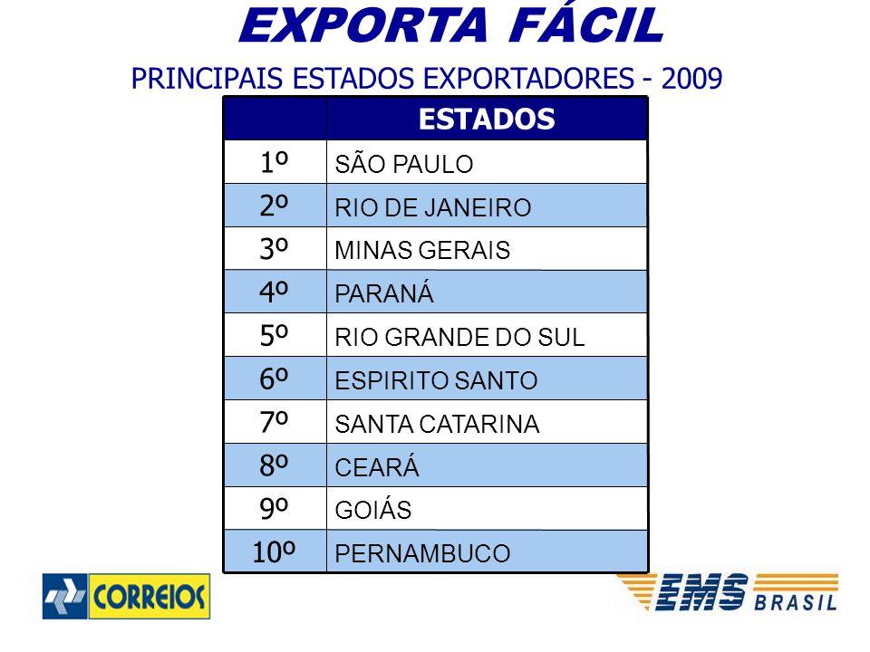 PRINCIPAIS ESTADOS EXPORTADORES - 2009
