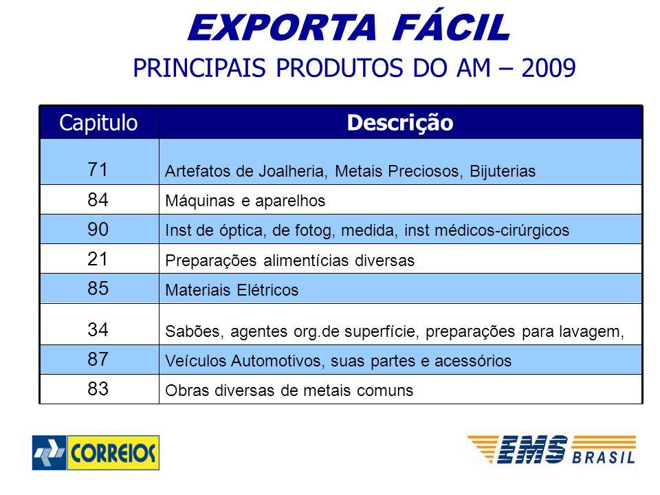 PRINCIPAIS PRODUTOS DO AM – 2009