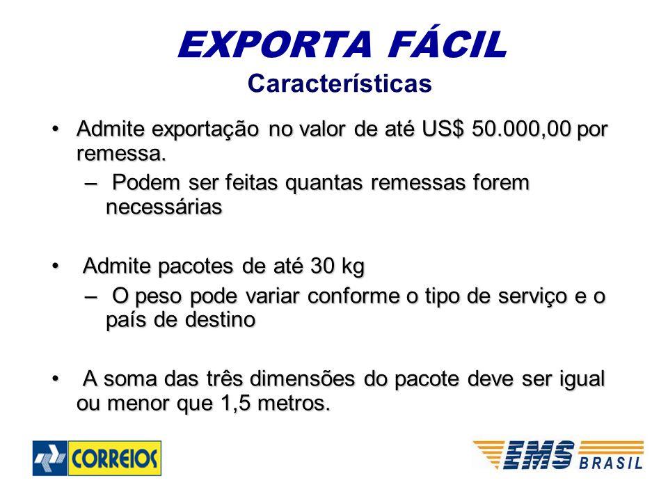 EXPORTA FÁCIL Características