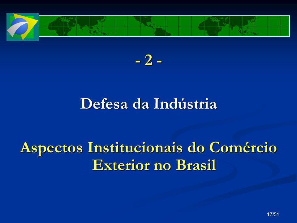 Aspectos Institucionais do Comércio Exterior no Brasil