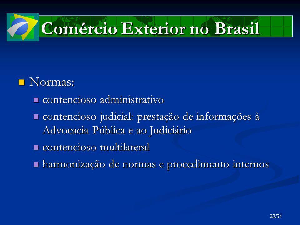 Comércio Exterior no Brasil