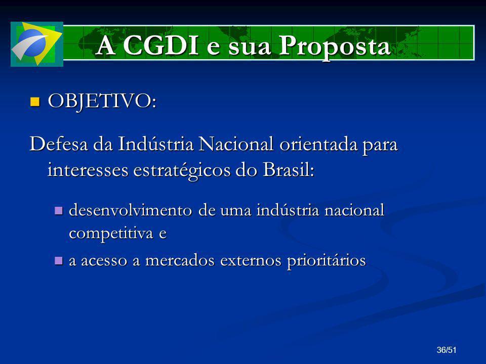 A CGDI e sua Proposta OBJETIVO: