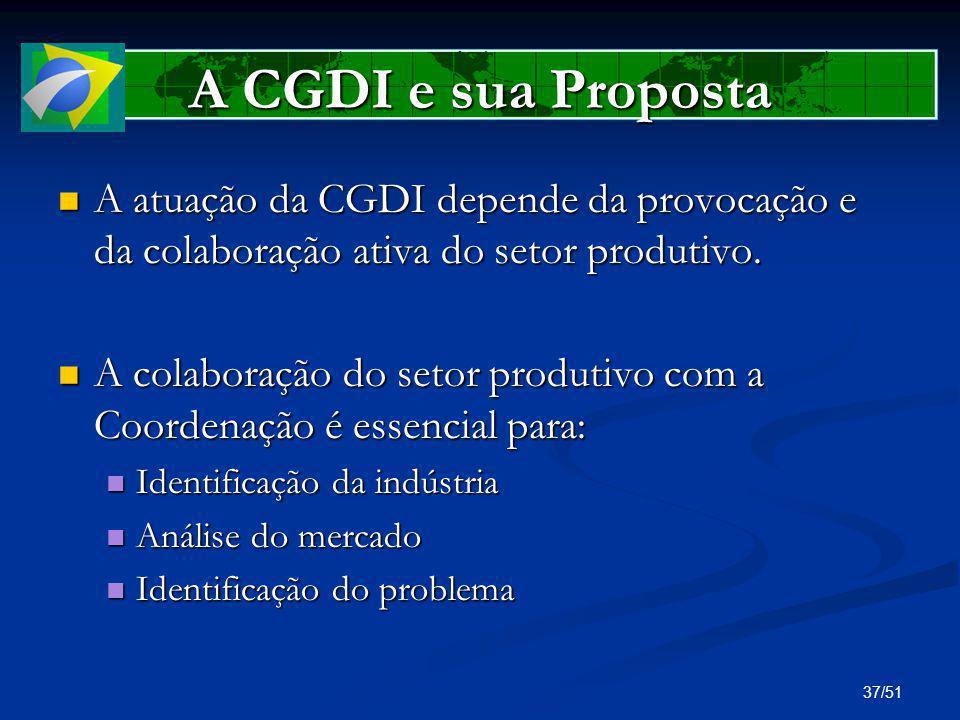 A CGDI e sua Proposta A atuação da CGDI depende da provocação e da colaboração ativa do setor produtivo.