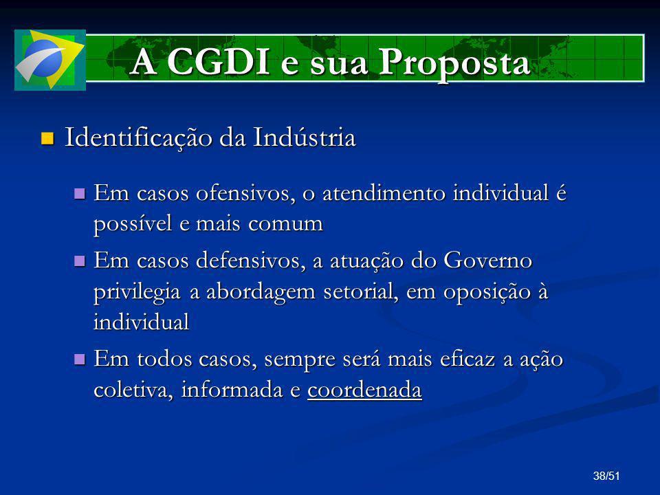A CGDI e sua Proposta Identificação da Indústria