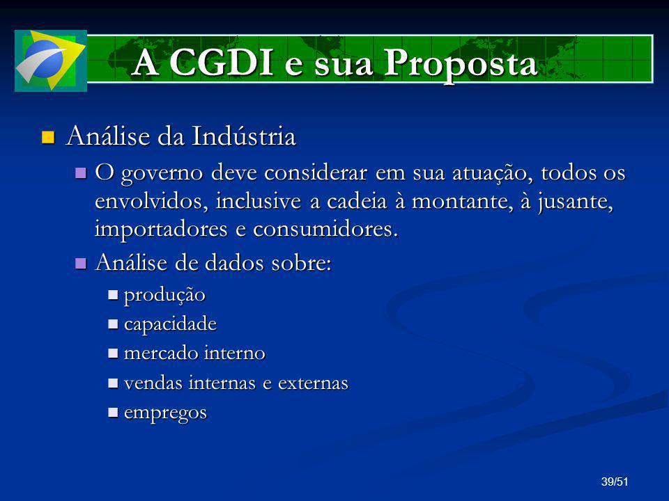 A CGDI e sua Proposta Análise da Indústria