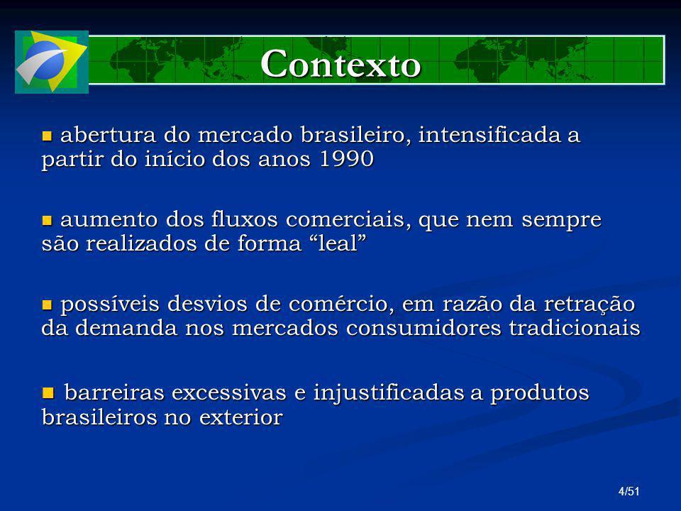 Contexto abertura do mercado brasileiro, intensificada a partir do início dos anos 1990.