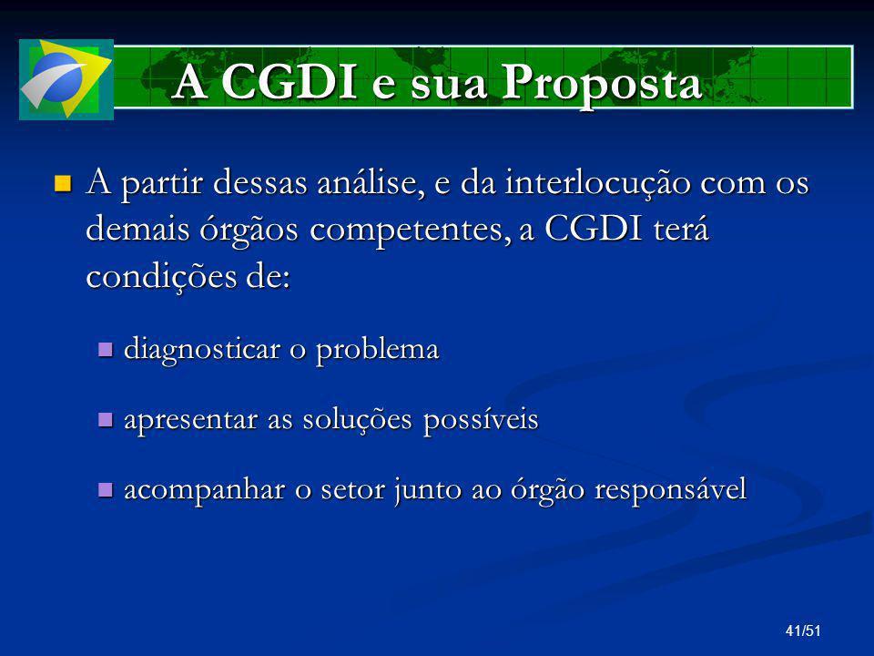 A CGDI e sua Proposta A partir dessas análise, e da interlocução com os demais órgãos competentes, a CGDI terá condições de: