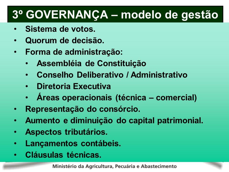 3º GOVERNANÇA – modelo de gestão