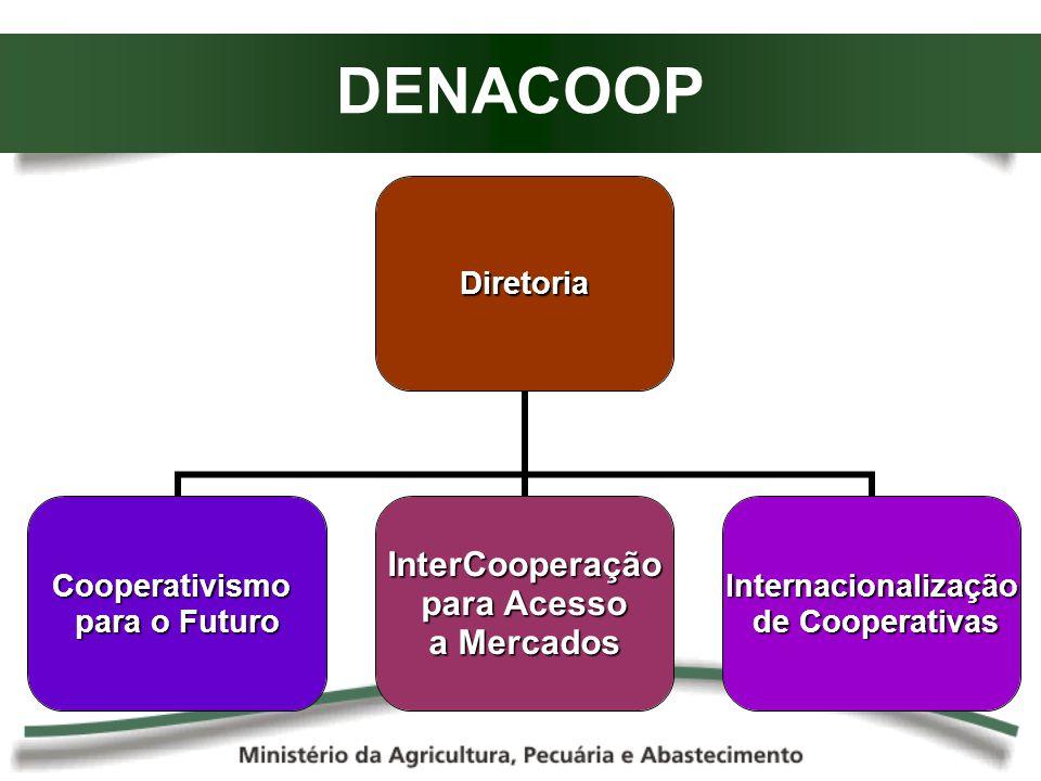 DENACOOP