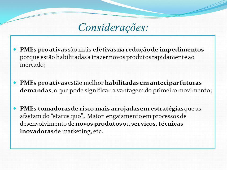 Considerações: PMEs pro ativas são mais efetivas na redução de impedimentos porque estão habilitadas a trazer novos produtos rapidamente ao mercado;