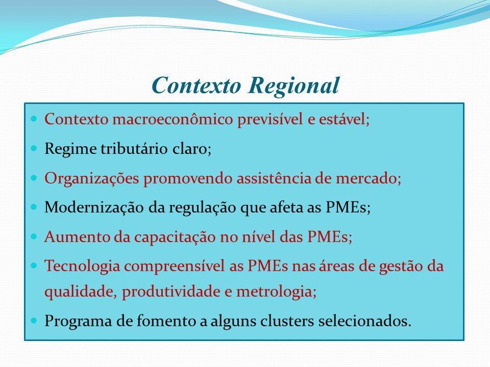 Contexto Regional Contexto macroeconômico previsível e estável;