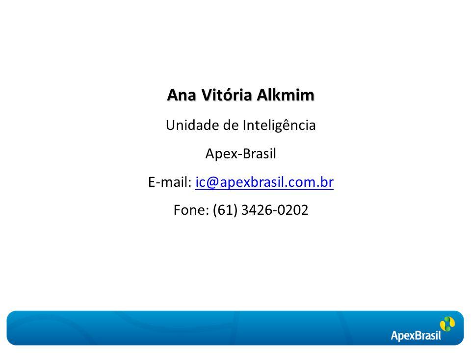 Ana Vitória Alkmim Unidade de Inteligência Apex-Brasil