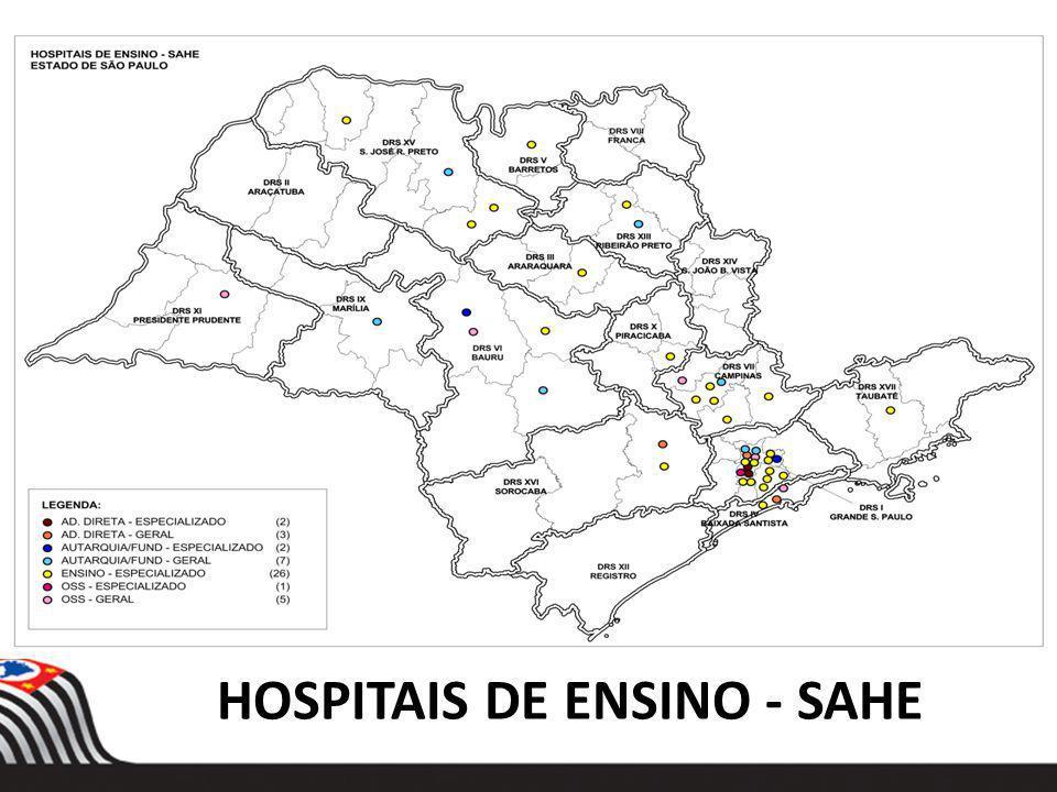 HOSPITAIS DE ENSINO - SAHE
