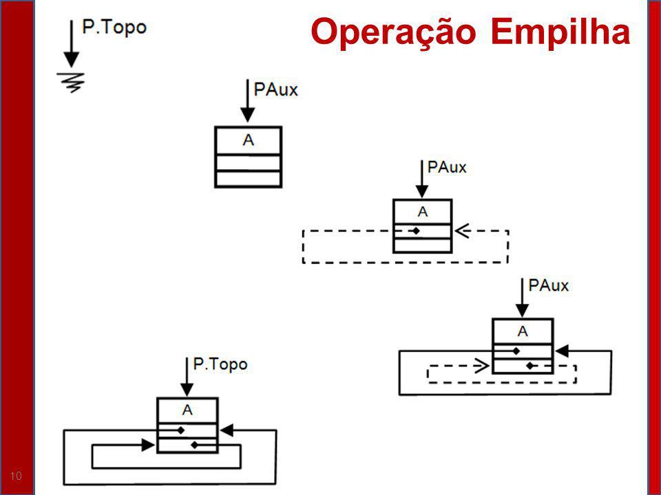 Operação Empilha