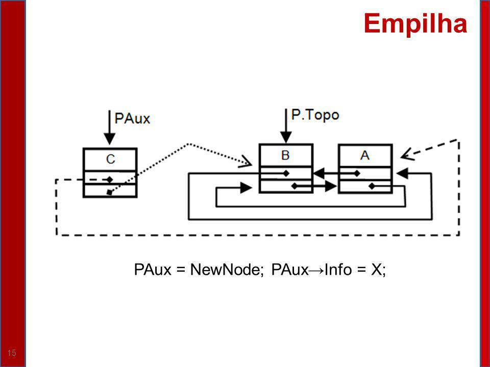 PAux = NewNode; PAux→Info = X;