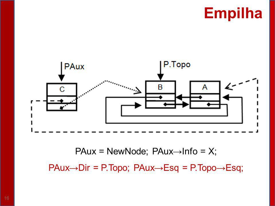 Empilha PAux = NewNode; PAux→Info = X;