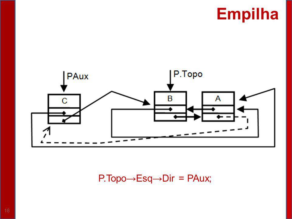 Empilha P.Topo→Esq→Dir = PAux;
